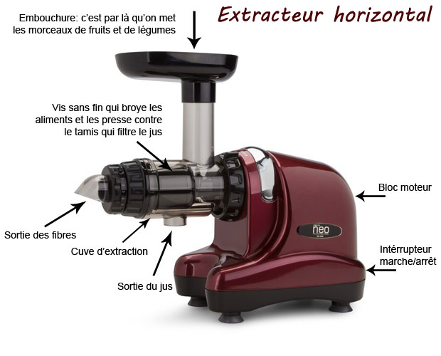 explication_extracteur_horizontal